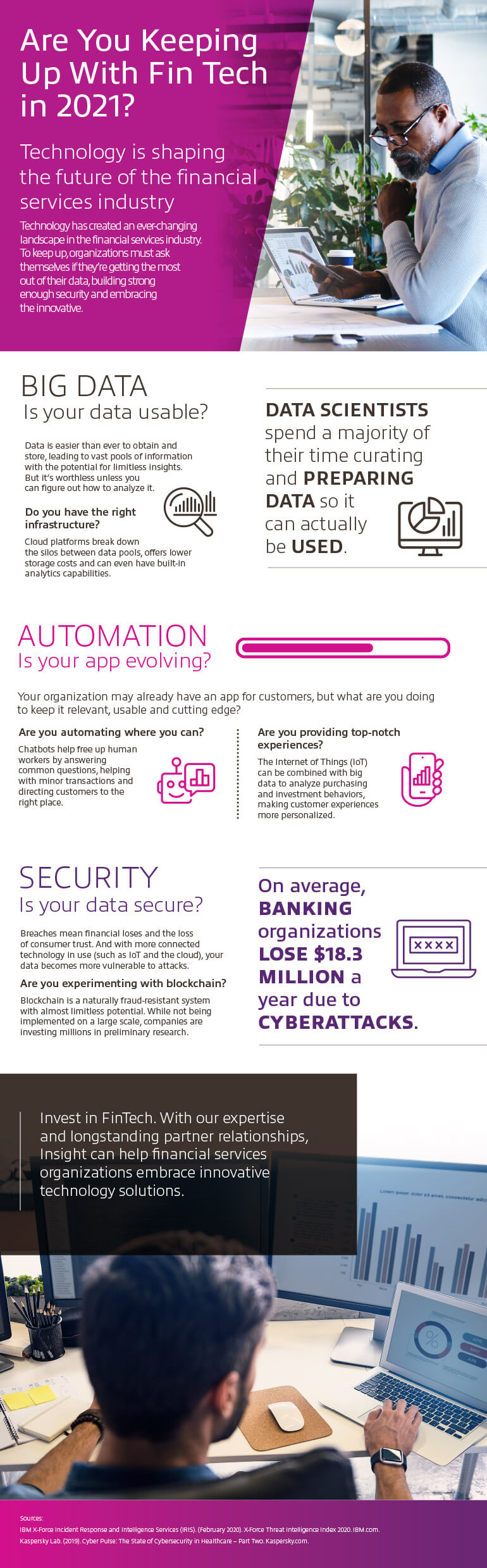 Are You Keeping Up With FinTech in 2021 infographic